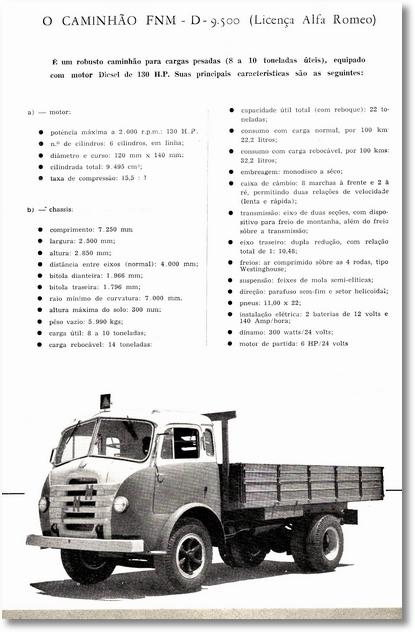 FOLHETO FNM D9500