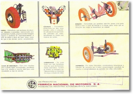 A FNM apresenta o JK - 1960 - 13 de 13