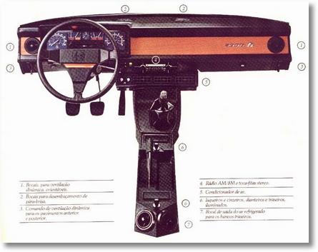 painel Alfa 2300 Ti