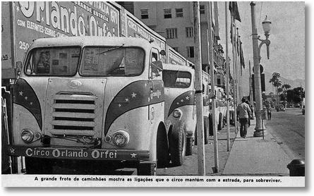 FNM Circo Orlando Orfei - RJ